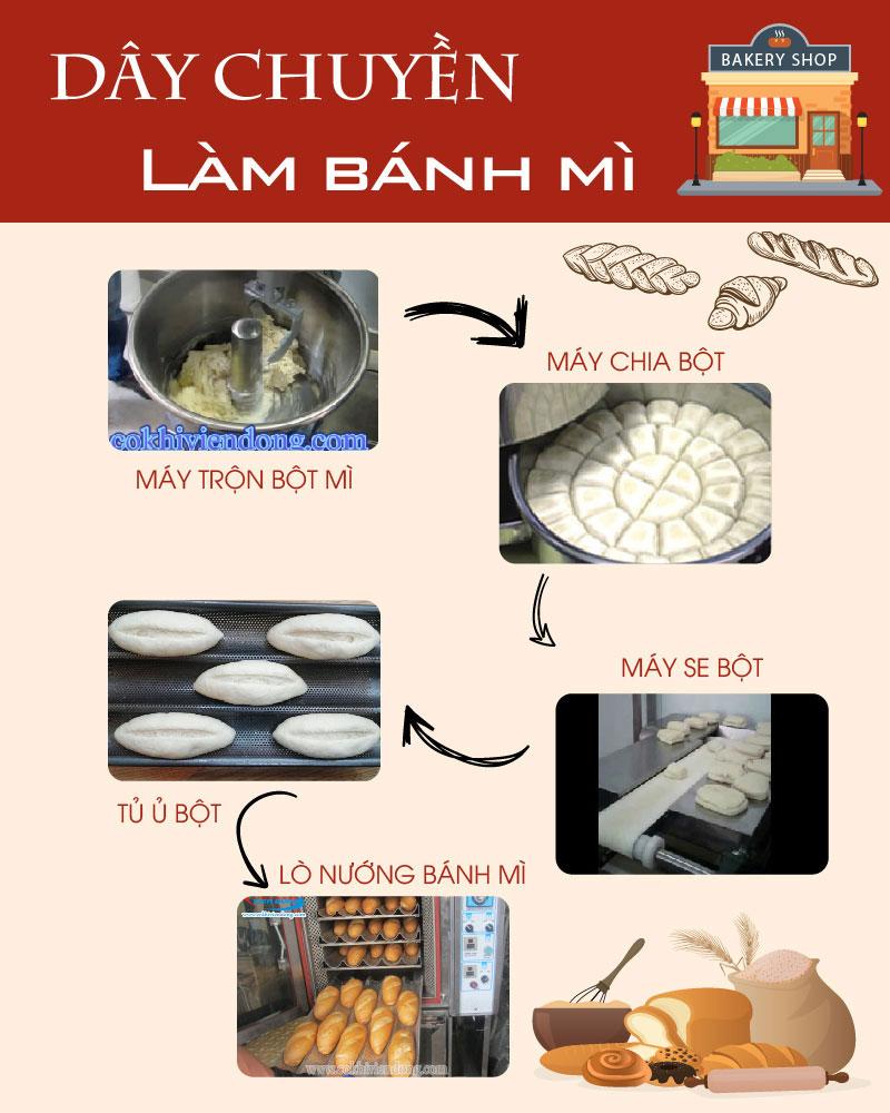 day-chuyen-lam-banh-mi-chuyen-nghiep-1 (1)